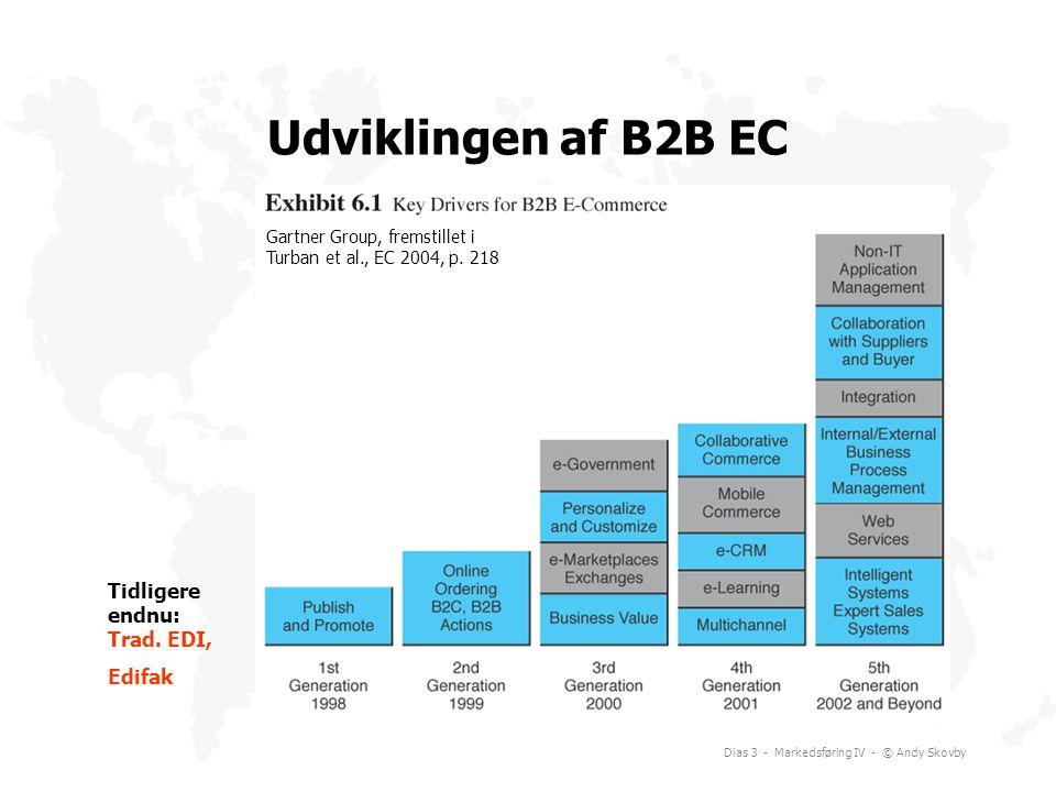 Udviklingen af B2B EC Tidligere endnu: Trad. EDI, Edifak