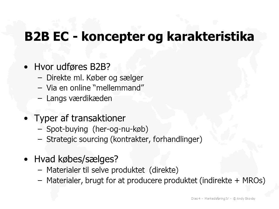 B2B EC - koncepter og karakteristika