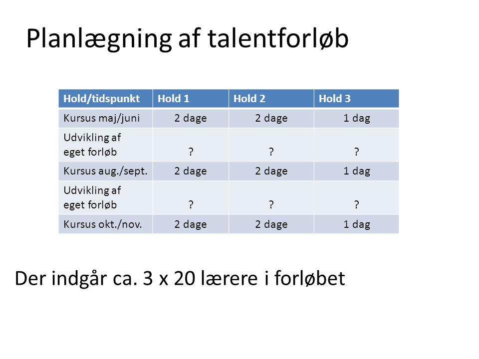 Planlægning af talentforløb