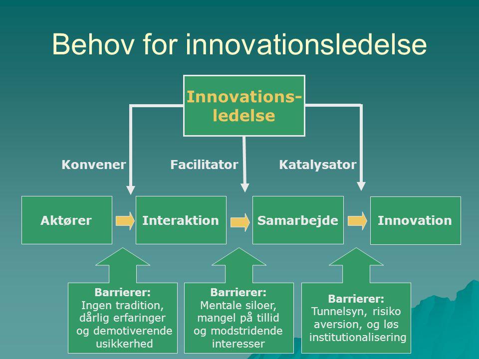 Behov for innovationsledelse