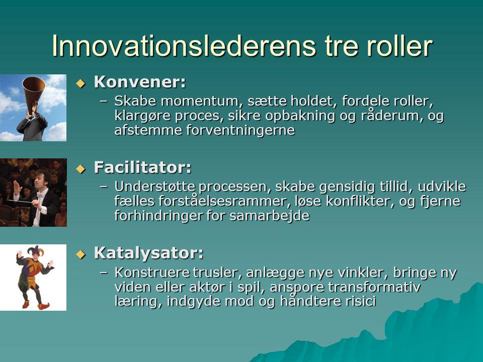Innovationslederens tre roller