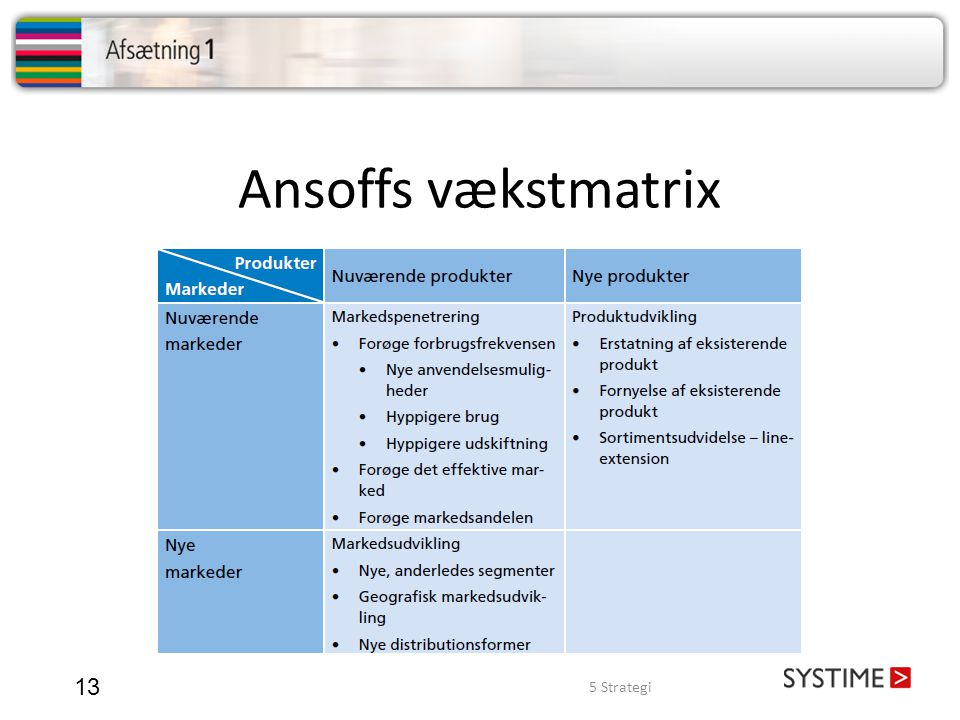 Ansoffs vækstmatrix 13 5 Strategi