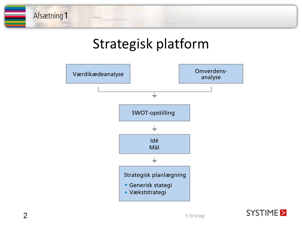Strategisk platform 5 Strategi