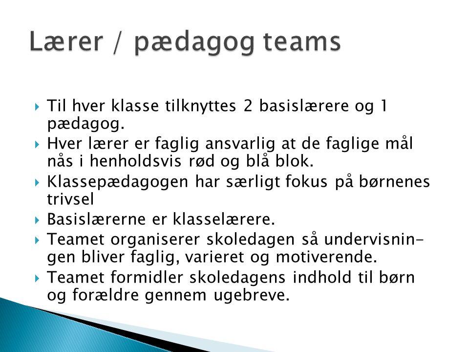 Lærer / pædagog teams Til hver klasse tilknyttes 2 basislærere og 1 pædagog.