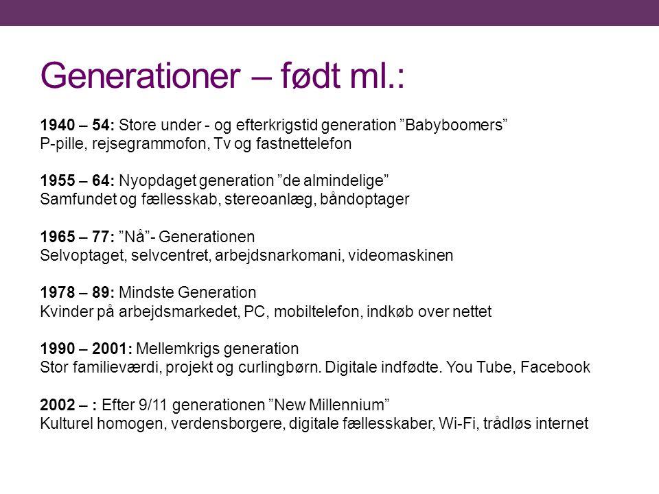 Generationer – født ml.: