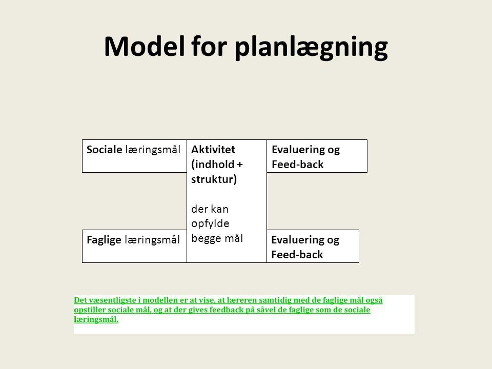 Model for planlægning Sociale læringsmål Aktivitet