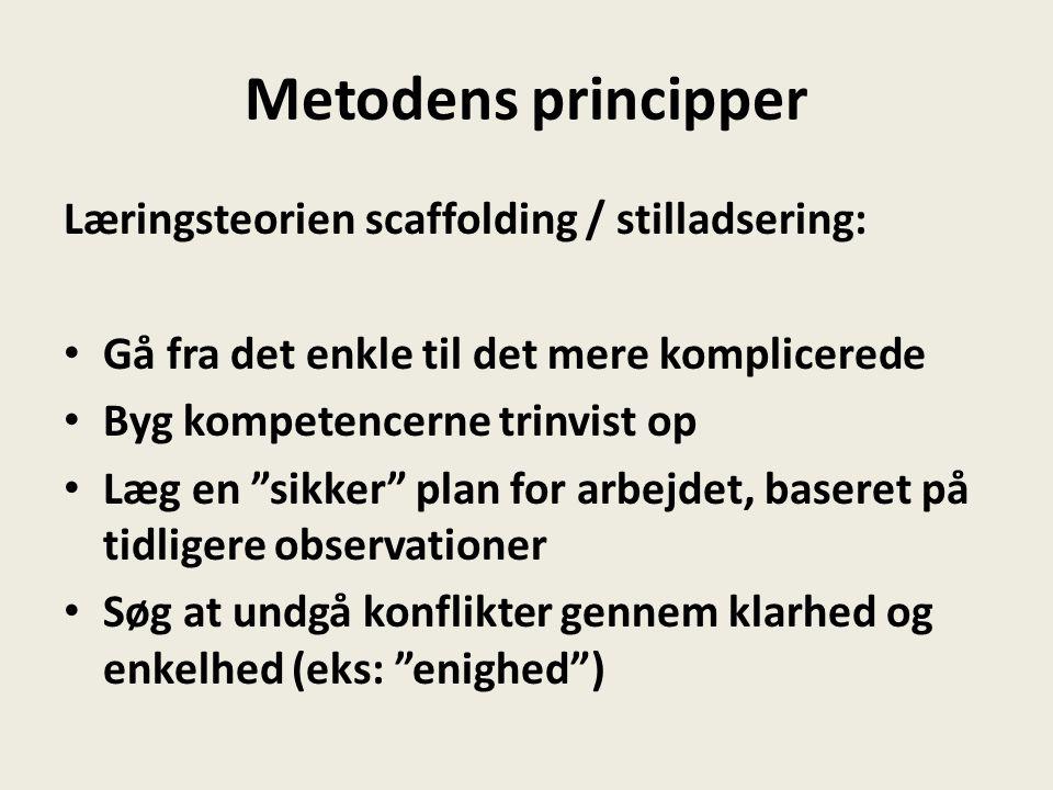 Metodens principper Læringsteorien scaffolding / stilladsering: