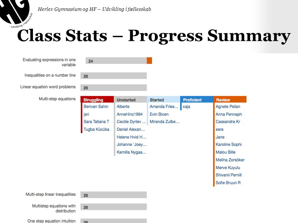 Class Stats – Progress Summary