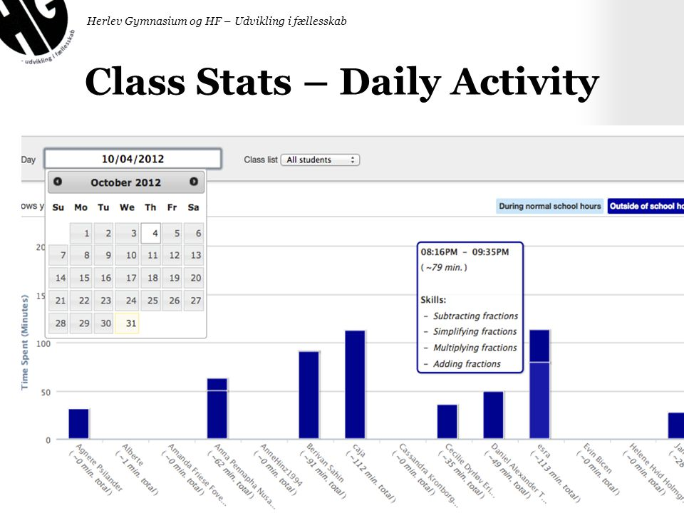 Class Stats – Daily Activity