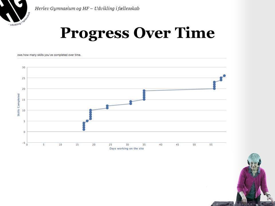 Progress Over Time
