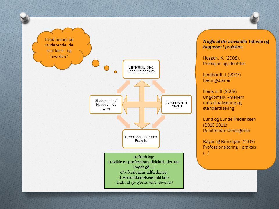 Hvad mener de studerende de skal lære - og hvordan