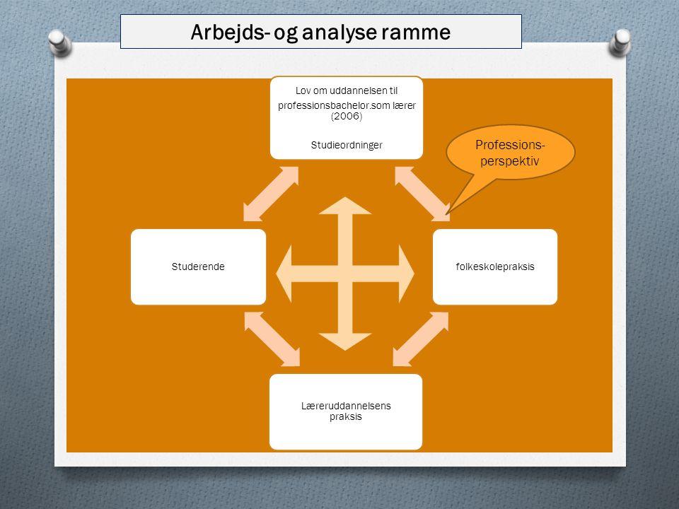 Arbejds- og analyse ramme