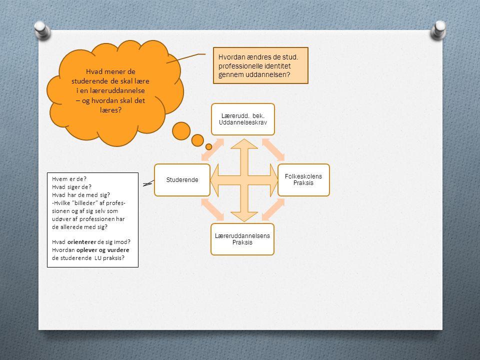 Hvad mener de studerende de skal lære i en læreruddannelse – og hvordan skal det læres