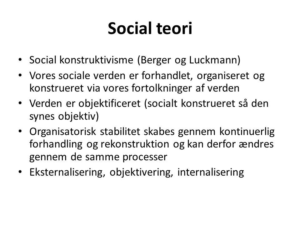 Social teori Social konstruktivisme (Berger og Luckmann)