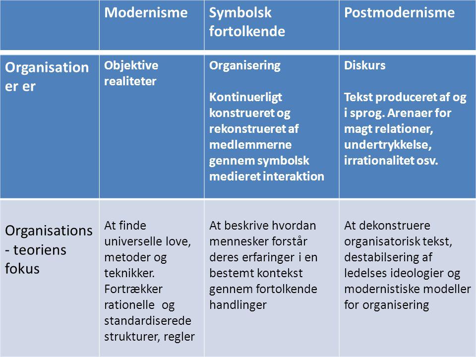 Organisations- teoriens fokus