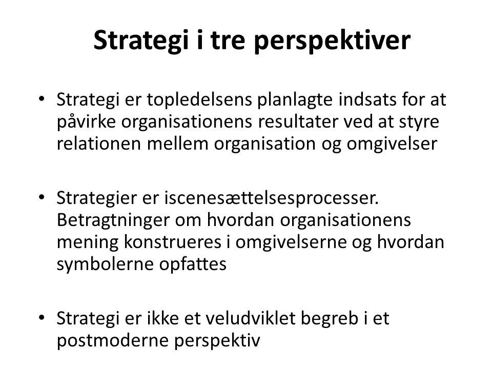 Strategi i tre perspektiver