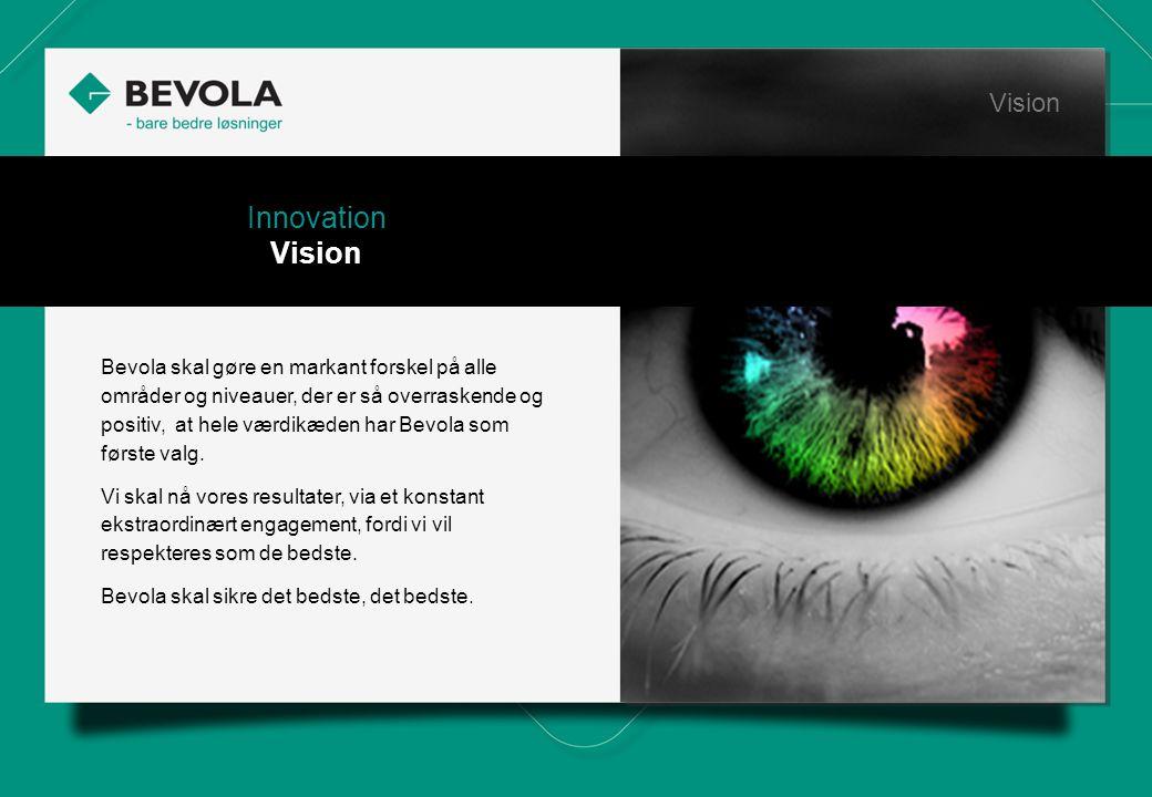 History Innovation Vision Vision