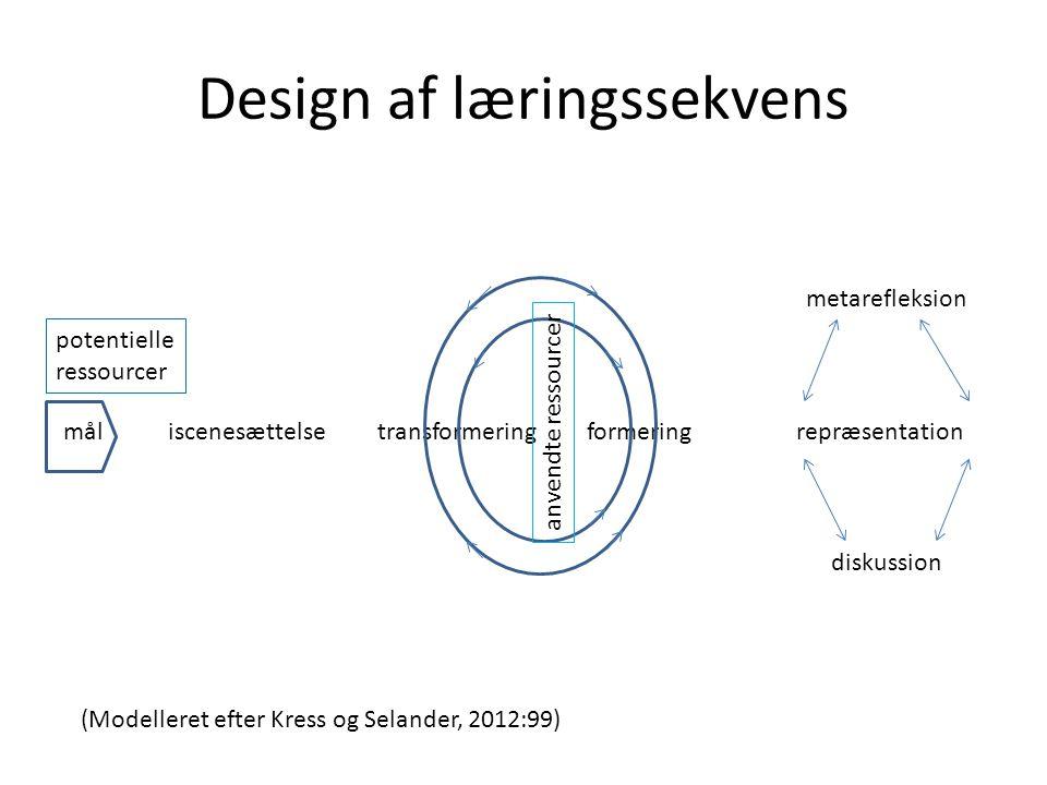 Design af læringssekvens