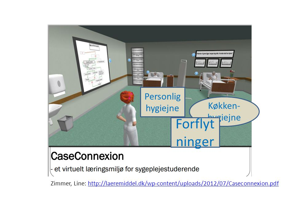 Forflytninger Personlig hygiejne Køkken-hygiejne