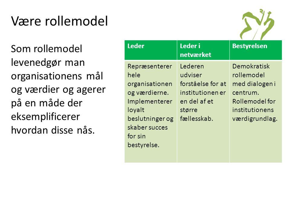 Være rollemodel Som rollemodel levenedgør man organisationens mål og værdier og agerer på en måde der eksemplificerer hvordan disse nås.