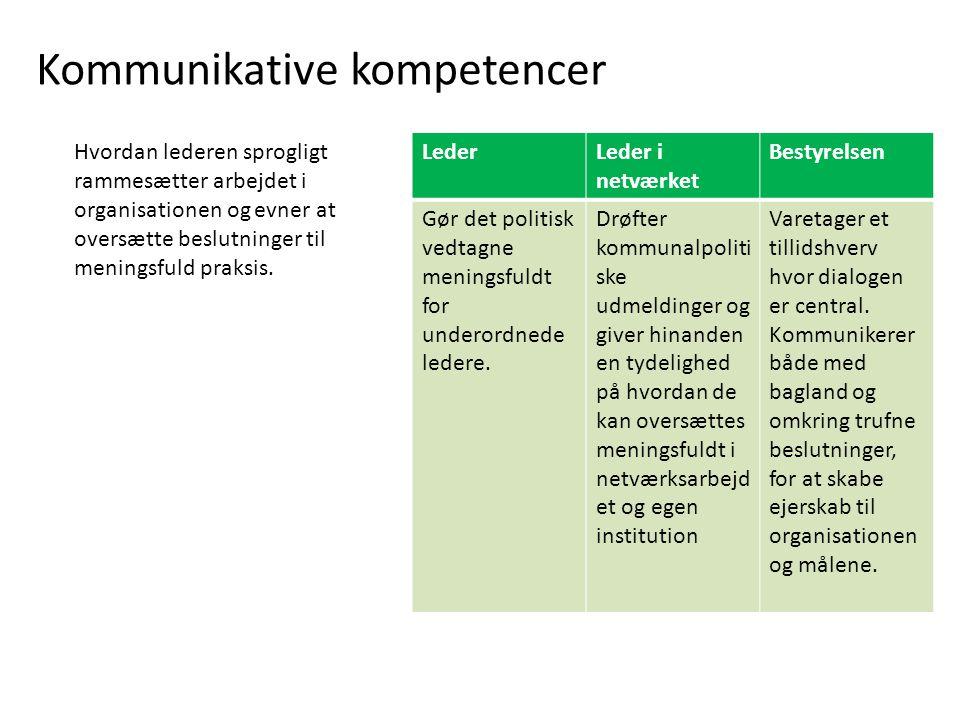 Kommunikative kompetencer
