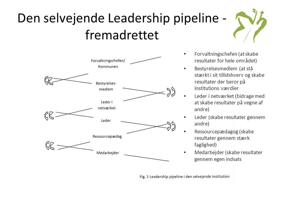 Den selvejende Leadership pipeline - fremadrettet