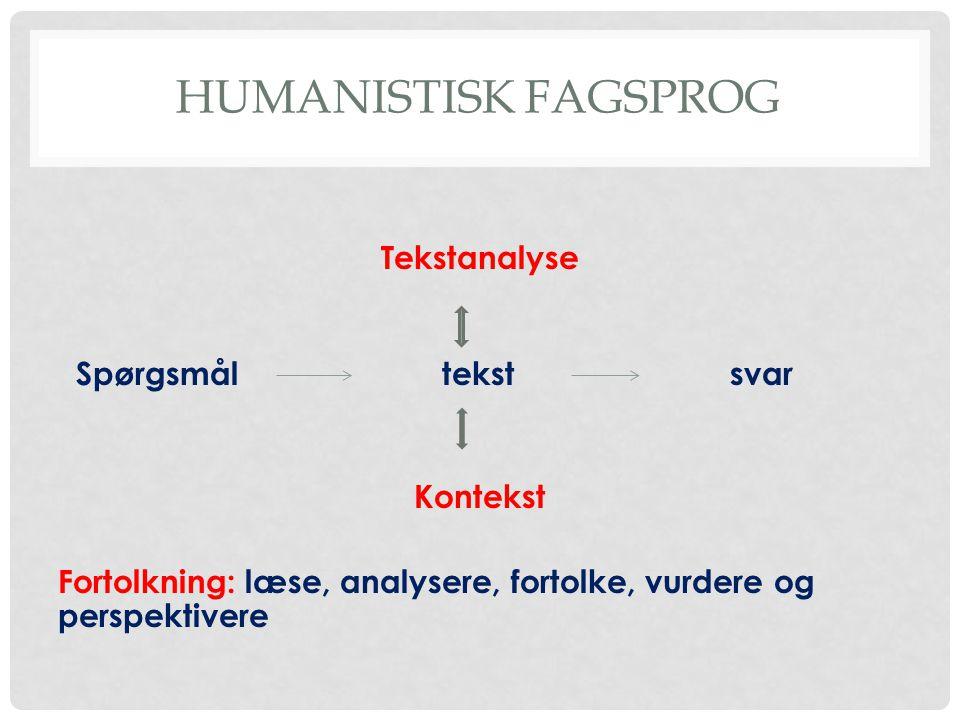 Humanistisk fagsprog Tekstanalyse Spørgsmål tekst svar Kontekst Fortolkning: læse, analysere, fortolke, vurdere og perspektivere
