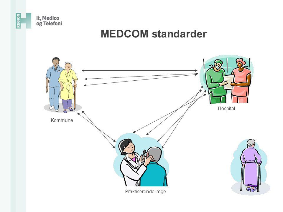 MEDCOM standarder Hospital Kommune Praktiserende læge