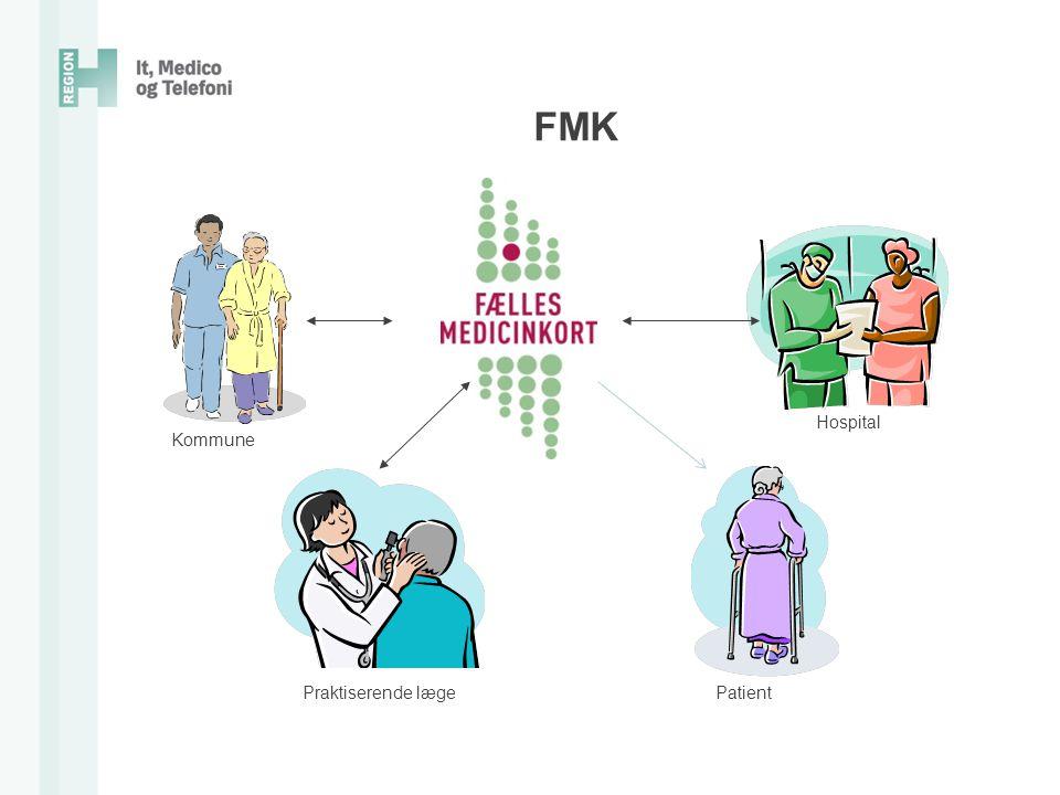FMK Hospital Kommune Praktiserende læge Patient