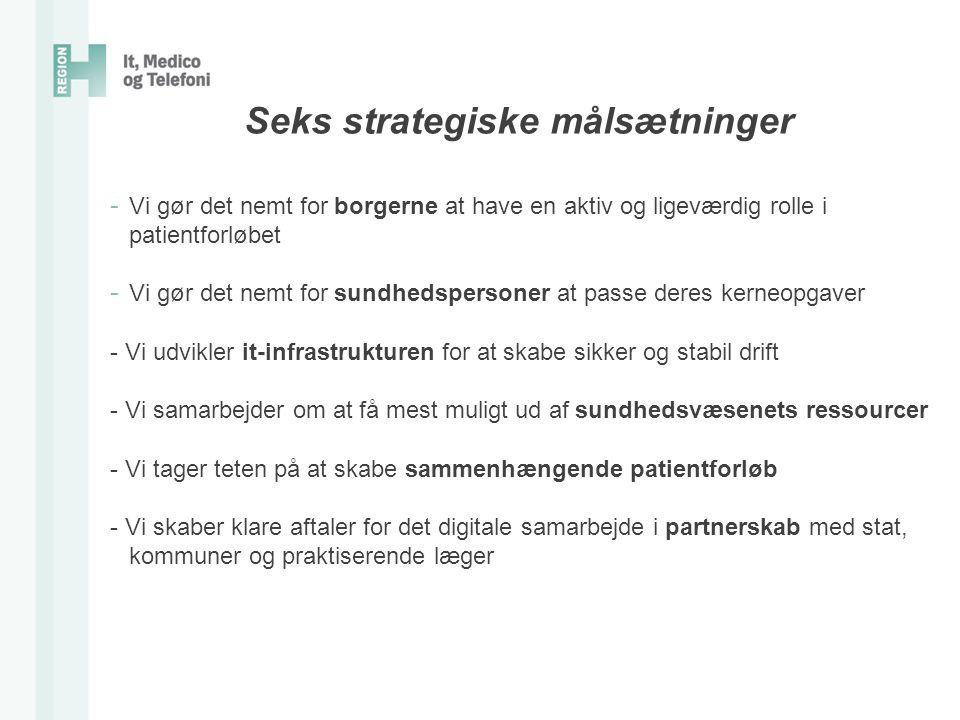 Seks strategiske målsætninger