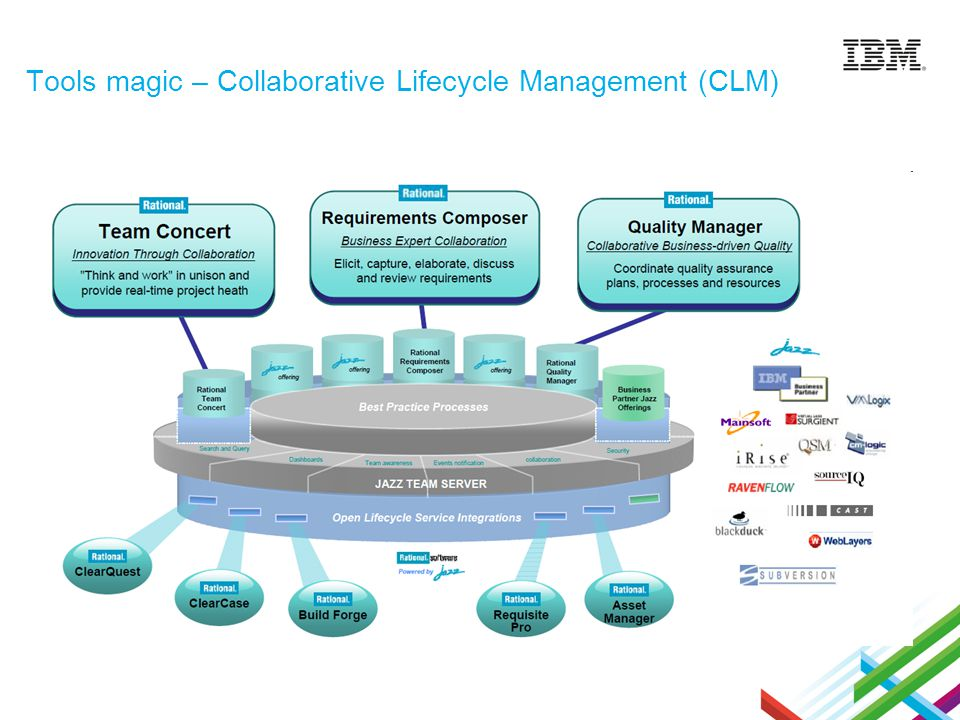 Tools magic – Collaborative Lifecycle Management (CLM)