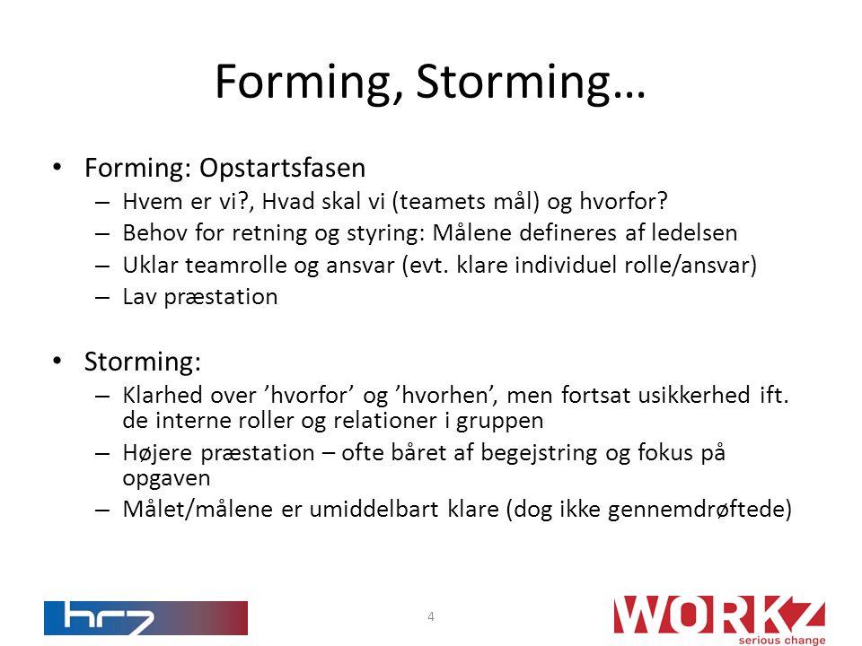 Forming, Storming… Forming: Opstartsfasen Storming: