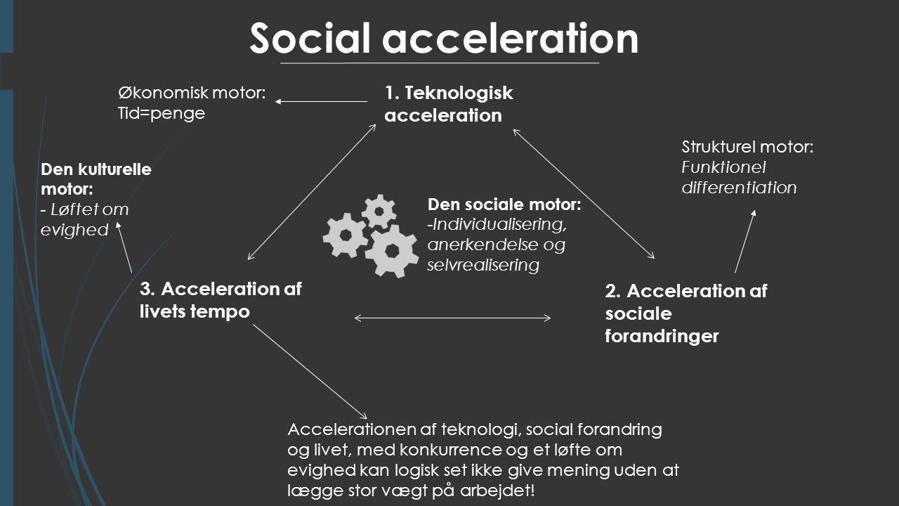 Social acceleration 1. Teknologisk acceleration