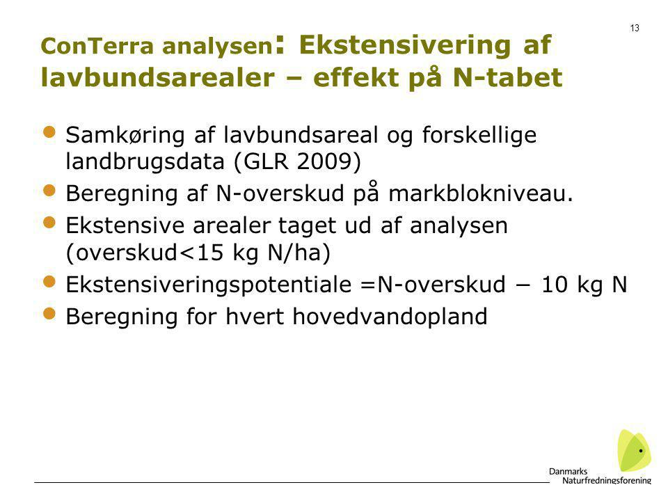 ConTerra analysen: Ekstensivering af lavbundsarealer – effekt på N-tabet