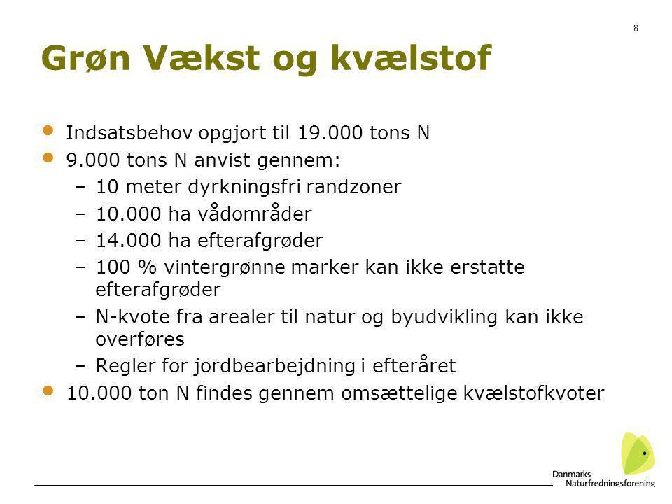 Grøn Vækst og kvælstof Indsatsbehov opgjort til 19.000 tons N