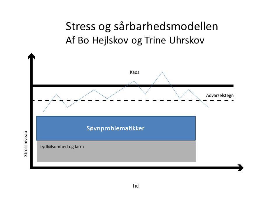 Stress og sårbarhedsmodellen
