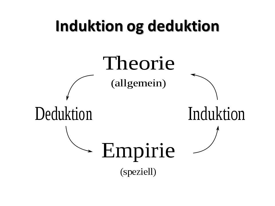 Induktion og deduktion