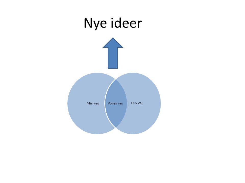 Nye ideer Min vej Din vej Vores vej
