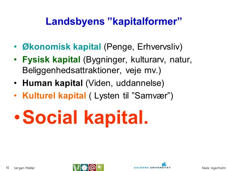 Landsbyens kapitalformer