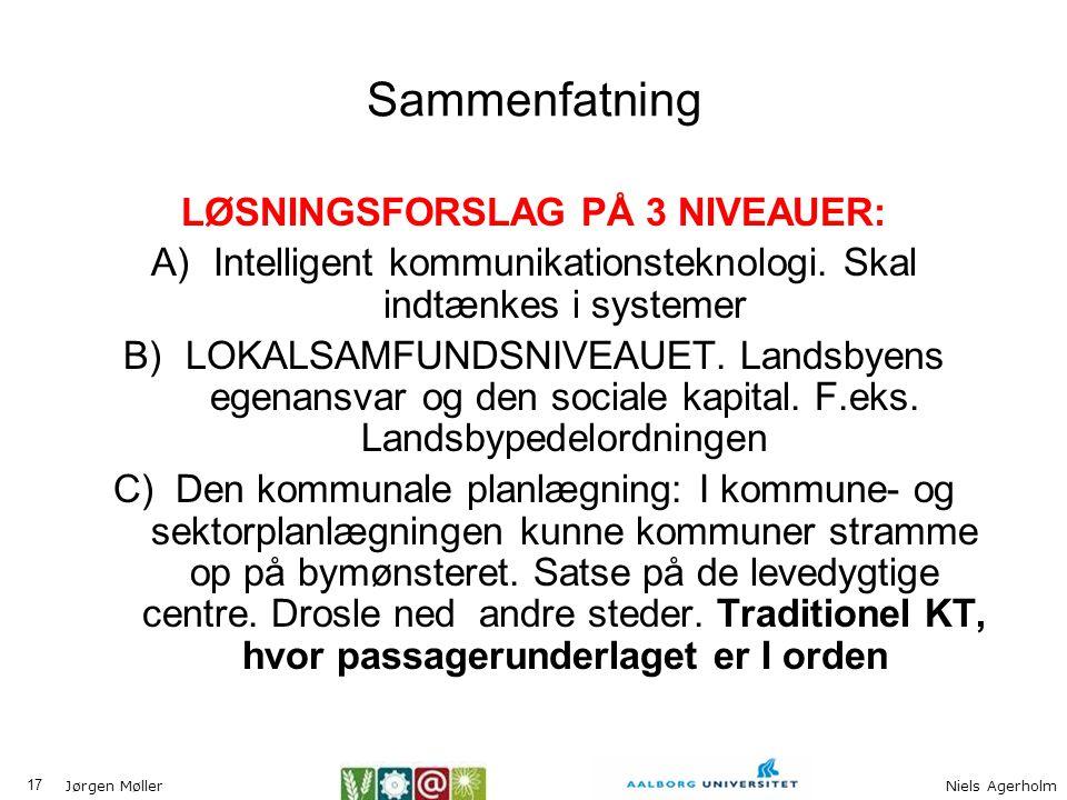 LØSNINGSFORSLAG PÅ 3 NIVEAUER: