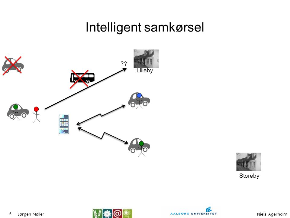 Intelligent samkørsel