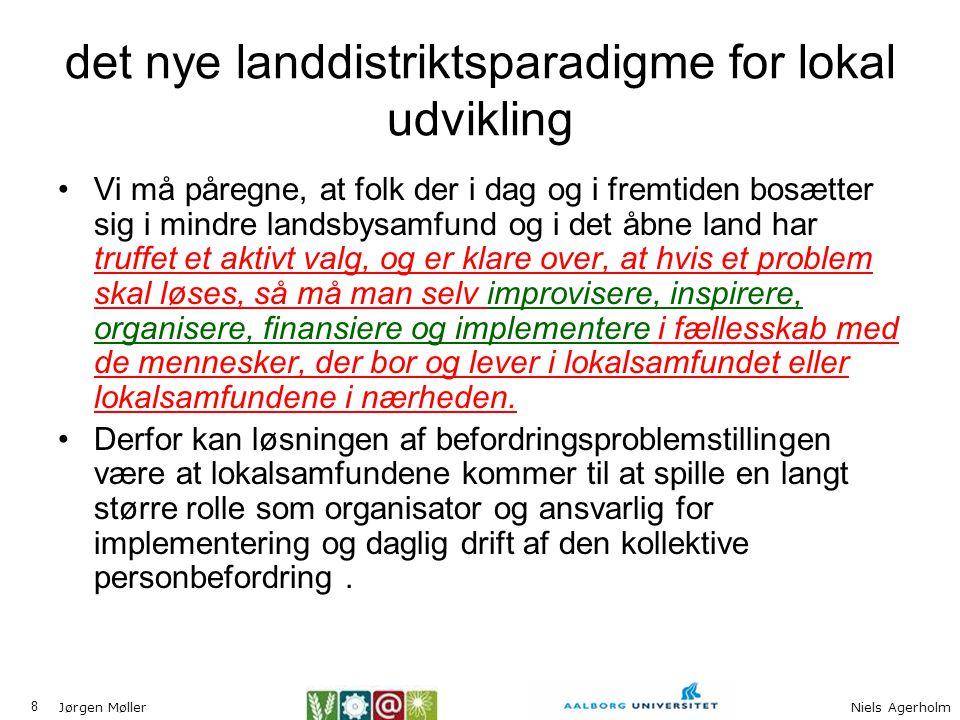 det nye landdistriktsparadigme for lokal udvikling
