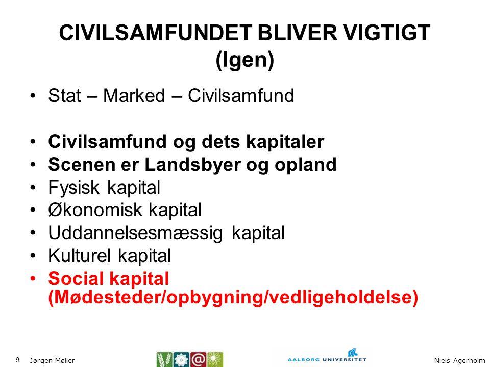 CIVILSAMFUNDET BLIVER VIGTIGT (Igen)