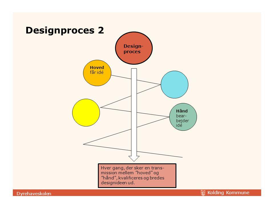 Designproces 2 Design-proces får idé