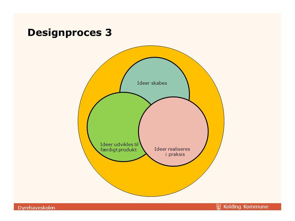 Designproces 3 Ideer skabes Ideer udvikles til færdigt produkt