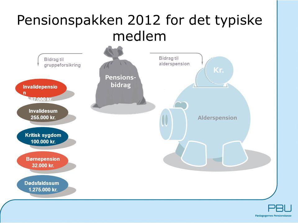 Pensionspakken 2012 for det typiske medlem