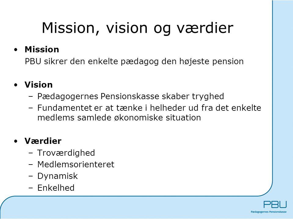 Mission, vision og værdier