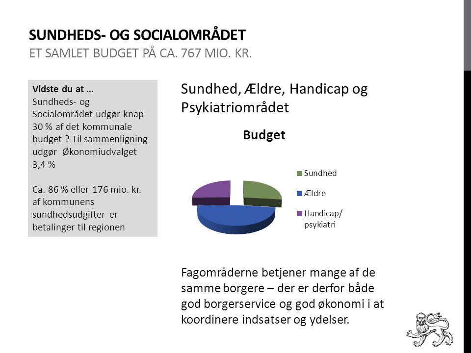 Sundheds- og socialområdet Et samlet budget på ca. 767 mio. kr.