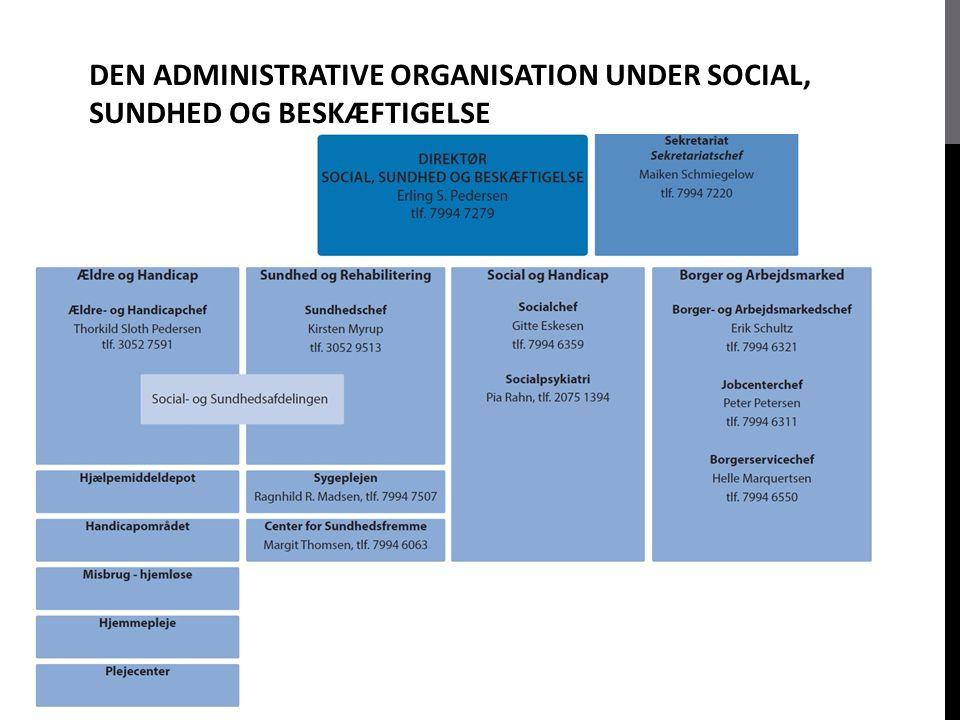 DEN ADMINISTRATIVE ORGANISATION UNDER SOCIAL, SUNDHED OG BESKÆFTIGELSE