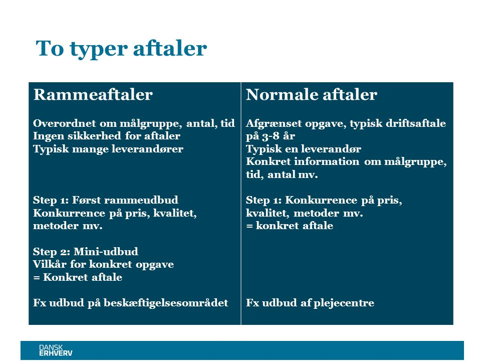 To typer aftaler Rammeaftaler Normale aftaler
